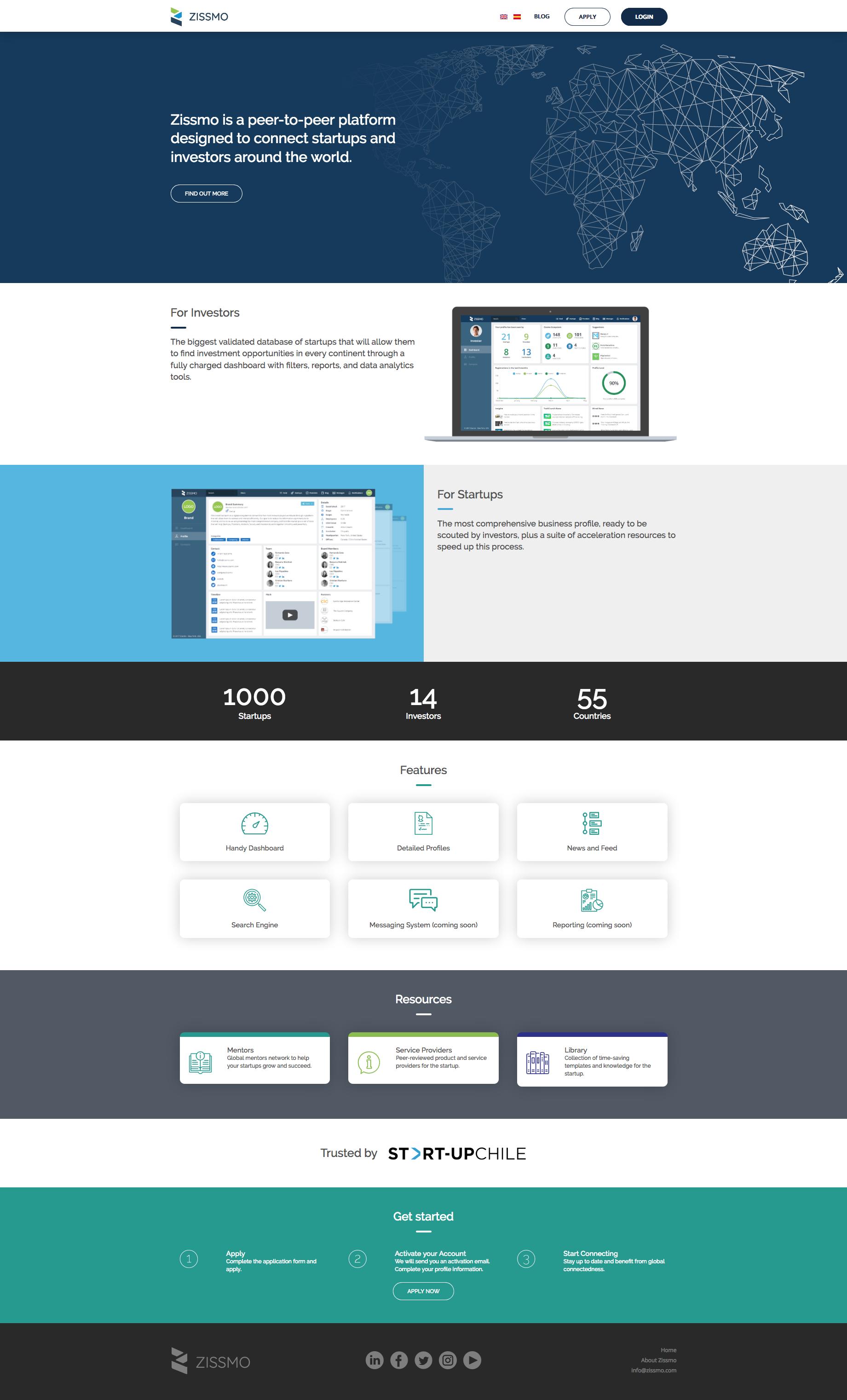 Screenshot-2018-6-23 Zissmo - Online Entrepreneurial Ecosystem